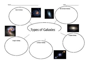 Galaxy Graphic Organizer