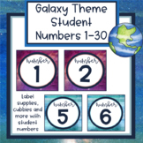 Galaxy Theme Student Numbers 1-30