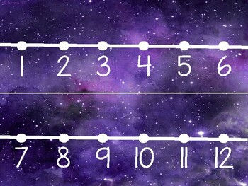 Galaxy number line 1-120
