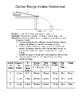 Galileo Range Inclined Plane Worksheet