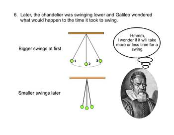 Galileo and the Pendulum (Power Point)