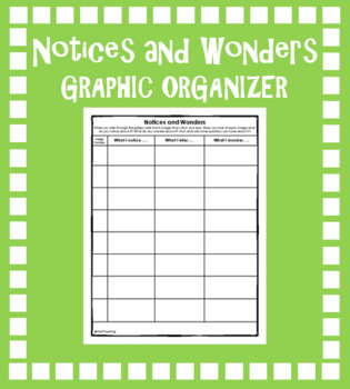 Gallery Walk Notices and Wonders Graphic Organizer