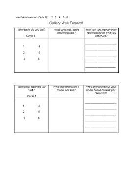 Gallery Walk Protocol