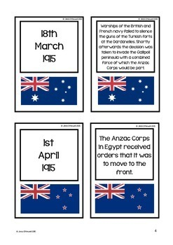 Gallipoli & The ANZACs: Date Matching Cards
