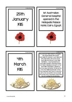 Gallipoli & The ANZACs: Date Matching Cards
