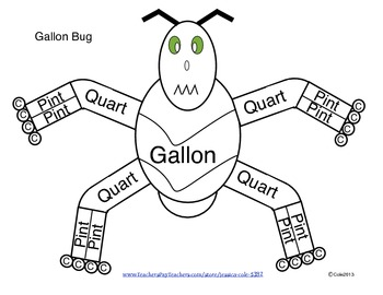 Gallon Bug!!!!