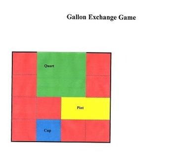 Gallon Exchange Game