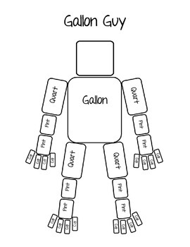 Gallon guy coloring sheet by busybeeingradethree | tpt.