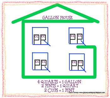 Gallon House