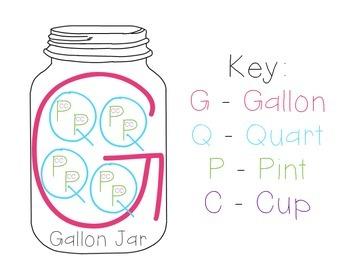 Gallon Jar Cheat Sheet