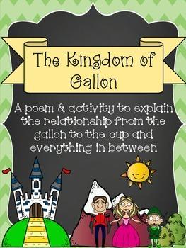 Gallon Kingdom--A interactive about US liquid measurement