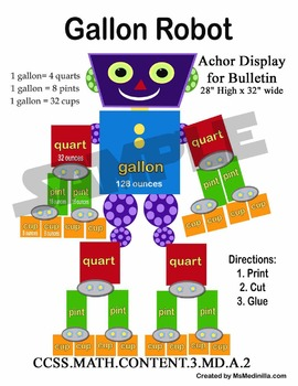 Gallon Liquid Volumes Anchor Chart Robot  CCSS.MATH.CONTENT.3.MD.A.2