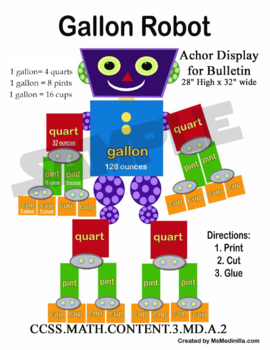 Gallon Liquid Volumes Anchor Chart Robot and Student Version CC.3.MD.A.2