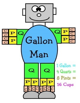 Gallon Man