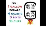 Gallon Man / Gallon Guy Powerpoint
