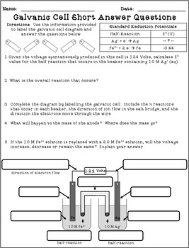 Galvanic Cells Short Answer Questions Worksheet