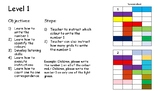 Skill 1: Writing number 1-10, identify colours, developing
