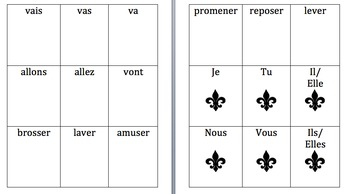 Game Based Learning for French Reflexive Verbs - Futur Prôche and Passé Composé