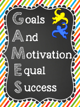 Game Board Themed Motivational Poster