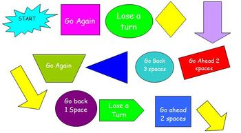Game Board for any discipline