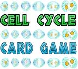 Game: Cell cycle mitosis card game
