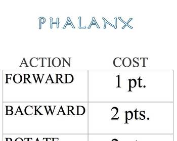 Game: Greek Phalanx v. Roman Century