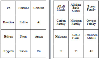 Game: Groups, Elements, and the Periodic Table