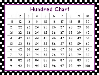 Game On! Number Cards and Hundreds Charts