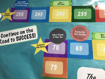 Game of Life Incentive Bulletin Board