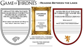 Game of Thrones Comprehension Worksheet- Reading Between t