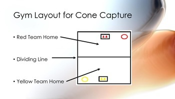 Game of the Century - What is Cone Capture?