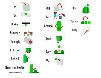 Prepositions Game Cards for Speech Language Therapy Special Education
