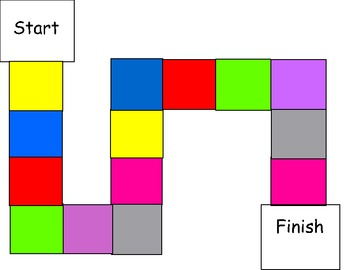 Gameboard for any subject any grade
