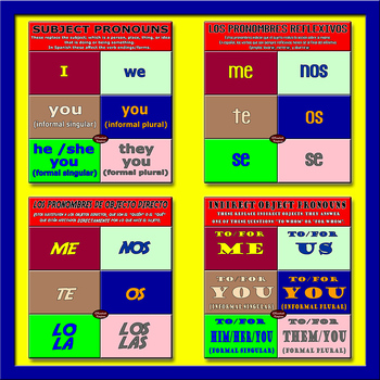 Games for Learning Spanish Subject, Reflexive, Direct & Indirect Object Pronouns