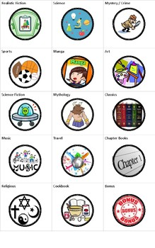 Gamification: Adventures in Reading Badges