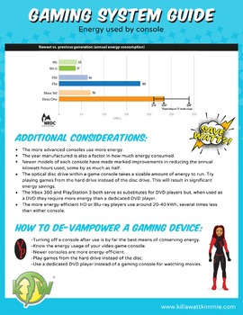 Gaming Consoles Power Usage
