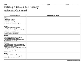 Gandhi & Jinnah Taking a Stand Research Organizers & Free Response Question