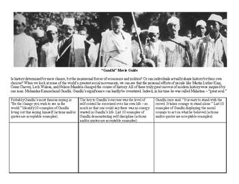 Gandhi Movie Guide