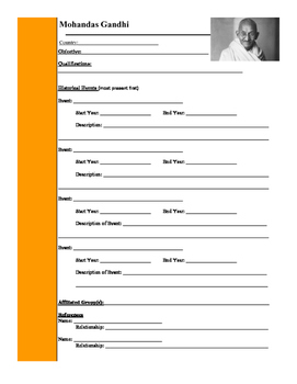 Gandhi's Resume