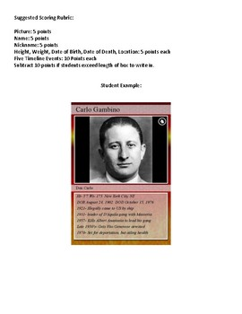 Gangster Trading Card Project