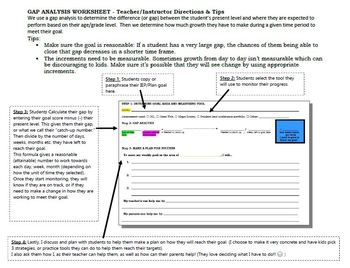 Gap Analysis Worksheet (for students or adults)