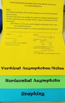 Graphing Rational Expressions Foldable Notes