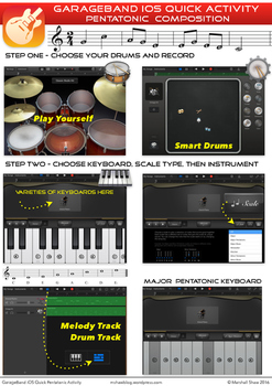 GarageBand iOS Quick Pentatonic Activity
