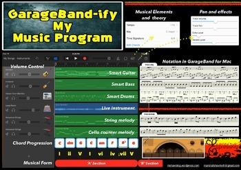 GarageBand-ify My Music Program Poster A3