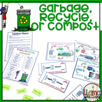 Garbage, Recycle or Compost