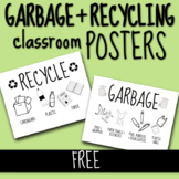 Garbage and Recycling Poster Bundle!