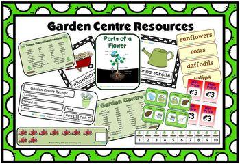 Garden Centre Resource Pack