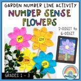 Garden Number line - Number Sense Flowers Activity