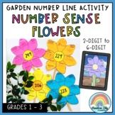 Number line activity - Number Sense - Place Value Flowers