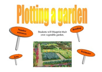 Garden Project Area Vs. Perimeter